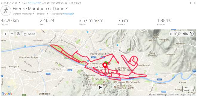 strecke marathon Firenze
